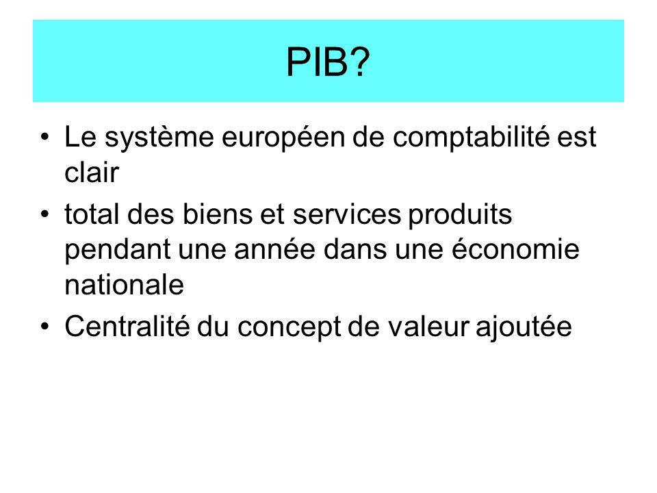 PIB Le système européen de comptabilité est clair