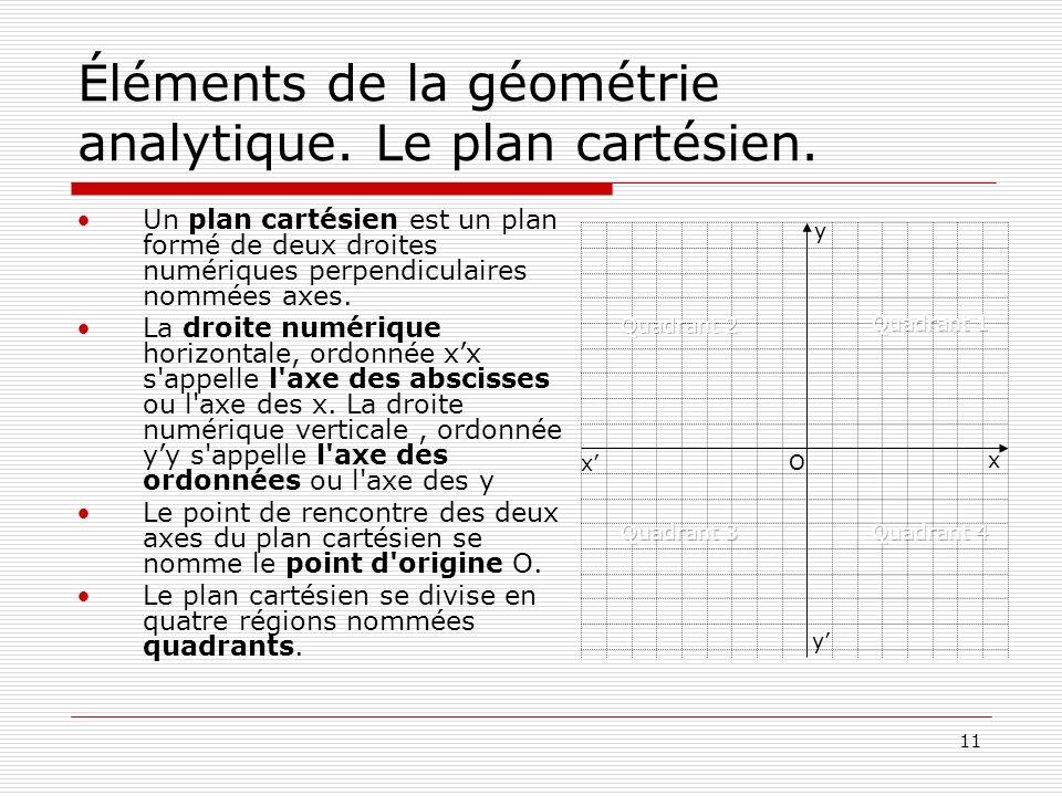 Éléments de la géométrie analytique. Le plan cartésien.