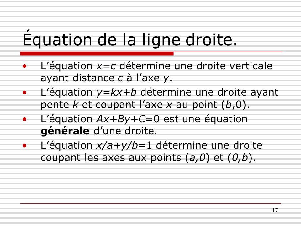 Équation de la ligne droite.
