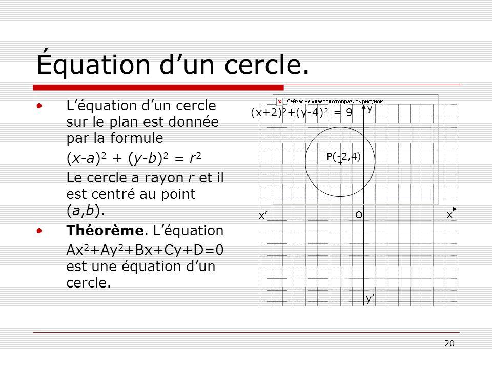 Équation d'un cercle. L'équation d'un cercle sur le plan est donnée par la formule. (x-a)2 + (y-b)2 = r2.