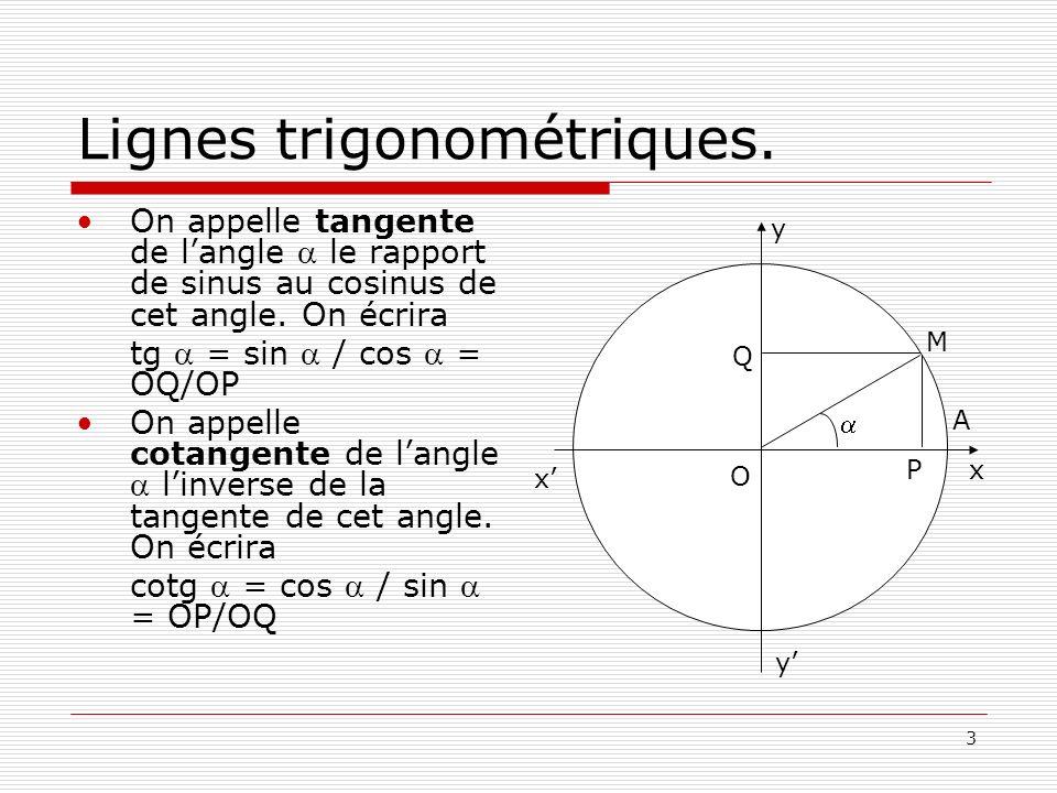 Lignes trigonométriques.