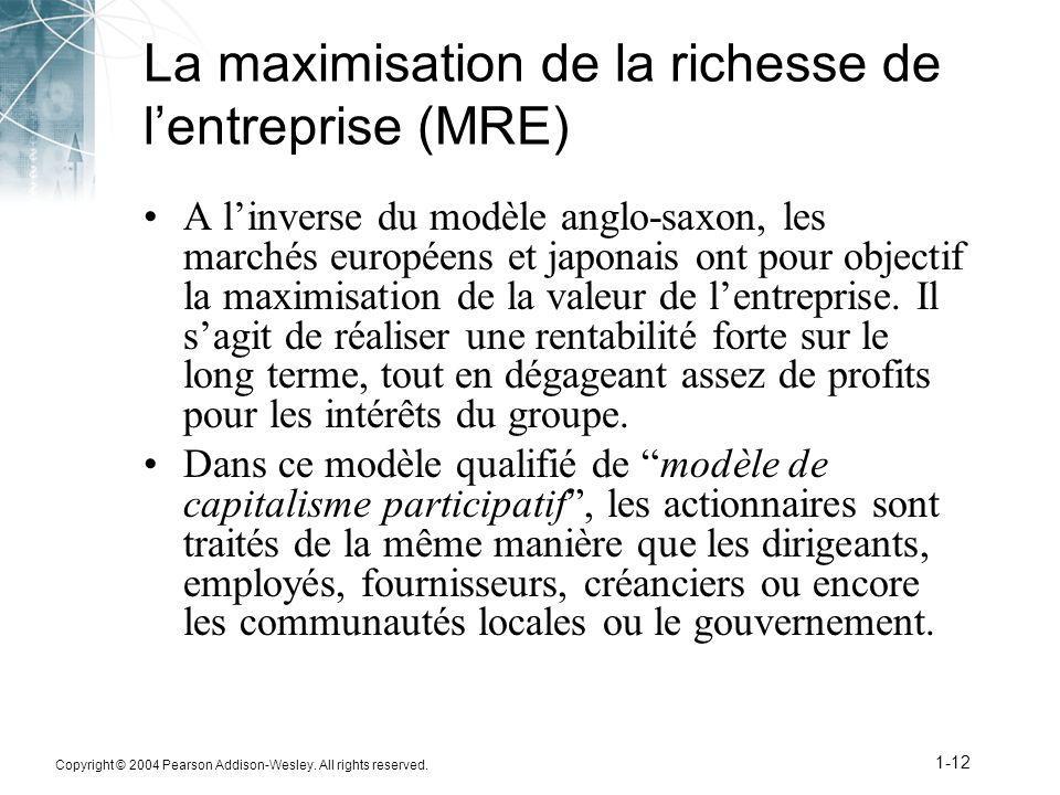 La maximisation de la richesse de l'entreprise (MRE)