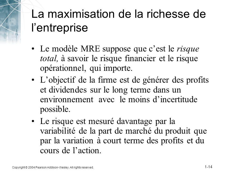 La maximisation de la richesse de l'entreprise