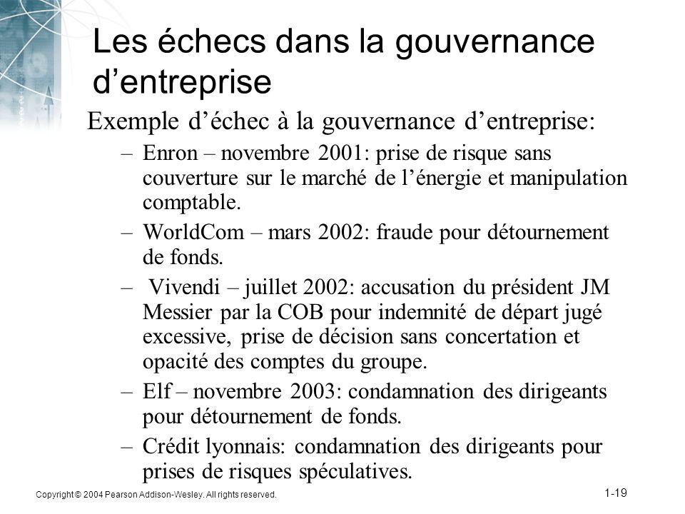 Les échecs dans la gouvernance d'entreprise