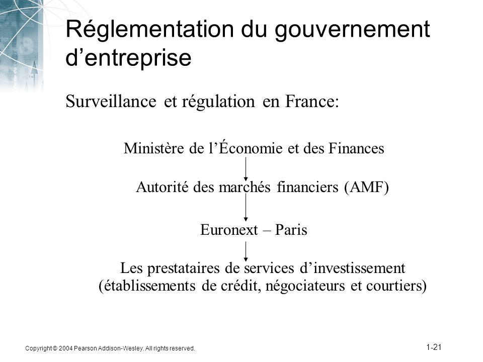 Réglementation du gouvernement d'entreprise