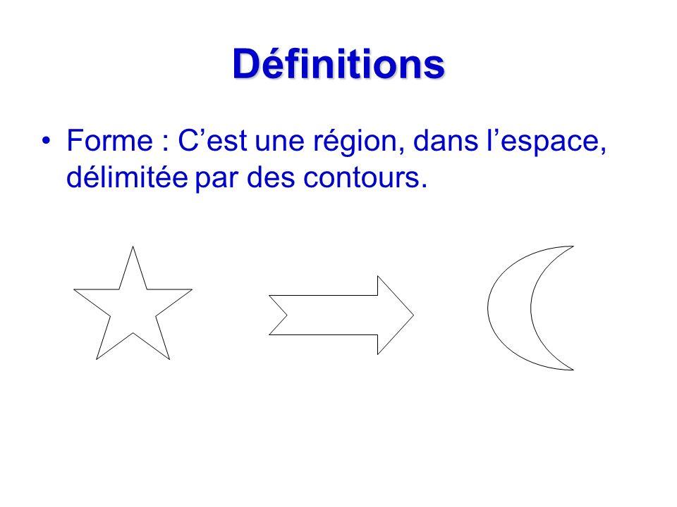 Définitions Forme : C'est une région, dans l'espace, délimitée par des contours.