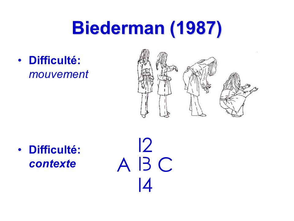 2 I A C 4 I Biederman (1987) Difficulté: mouvement