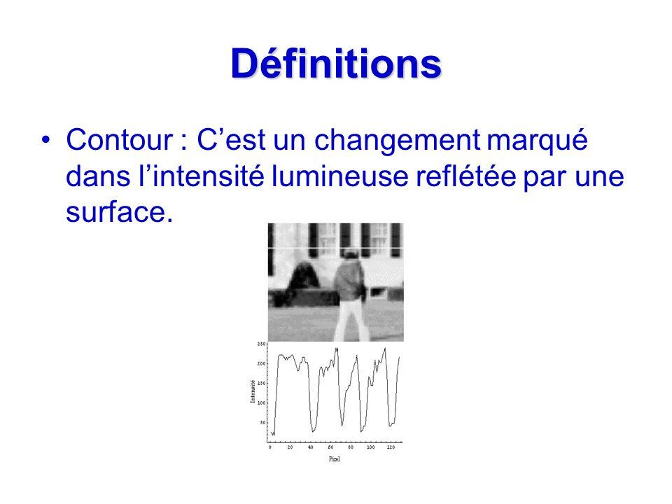 Définitions Contour : C'est un changement marqué dans l'intensité lumineuse reflétée par une surface.