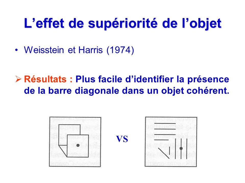 L'effet de supériorité de l'objet