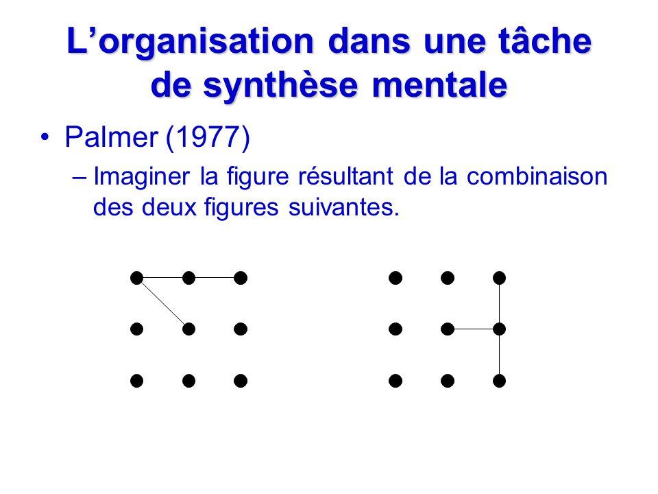 L'organisation dans une tâche de synthèse mentale