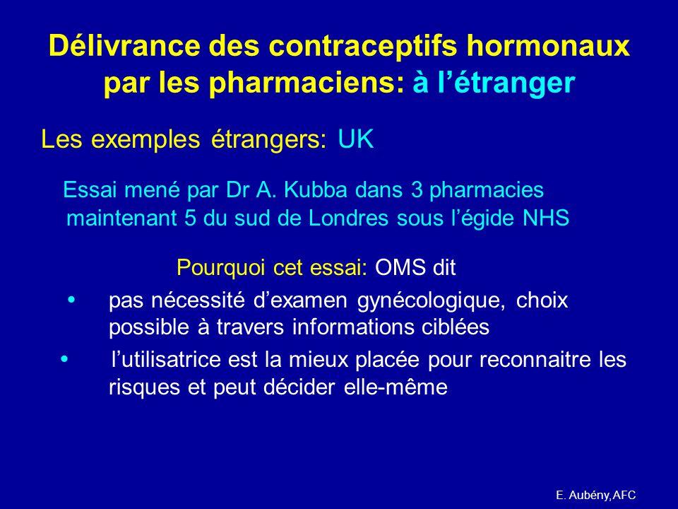 Délivrance des contraceptifs hormonaux par les pharmaciens: à l'étranger