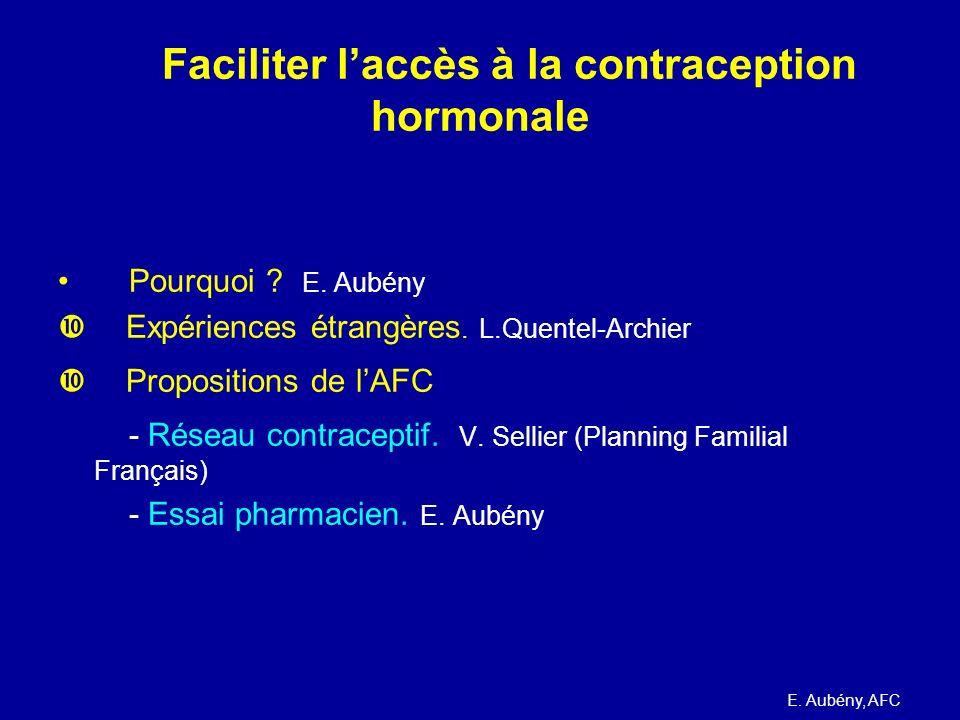 Faciliter l'accès à la contraception hormonale