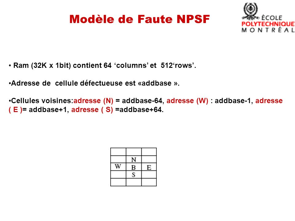 Modèle de Faute NPSF Ram (32K x 1bit) contient 64 'columns' et 512'rows'. Adresse de cellule défectueuse est «addbase ».