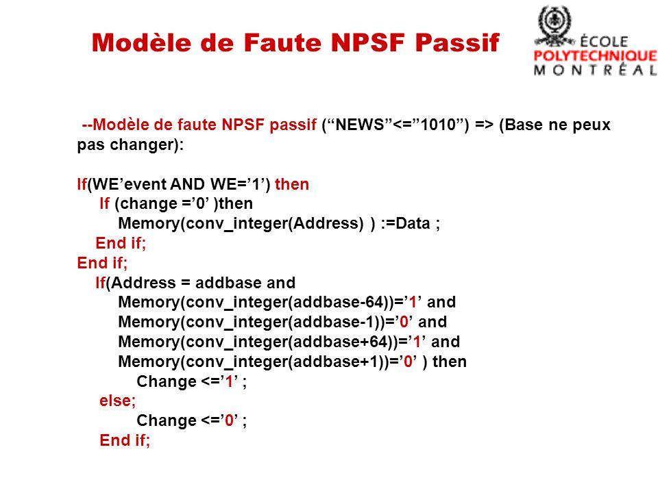 Modèle de Faute NPSF Passif