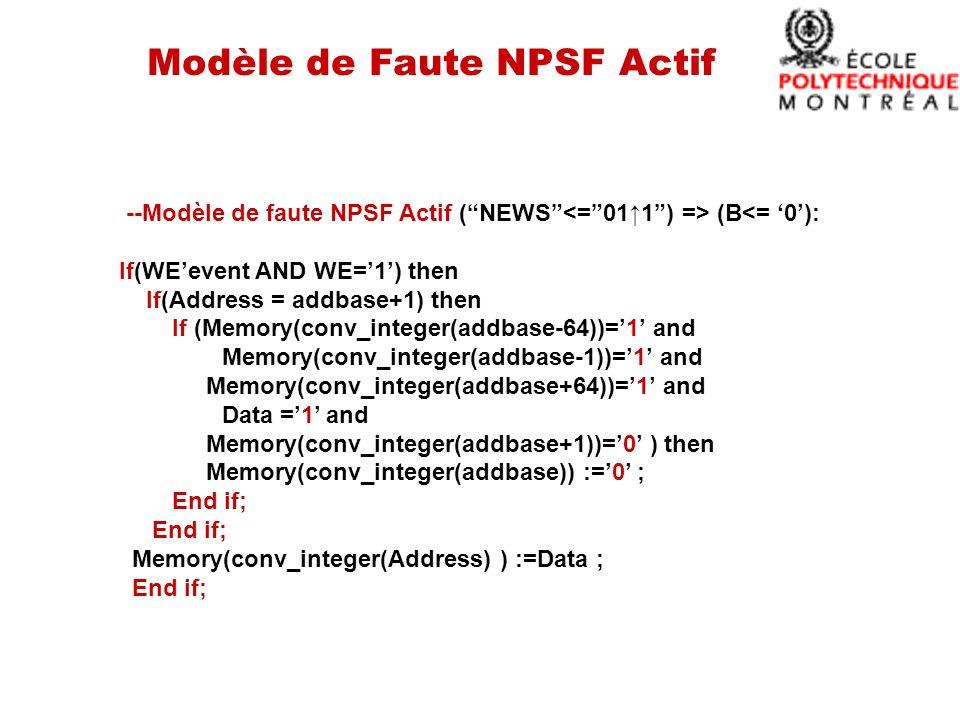 Modèle de Faute NPSF Actif