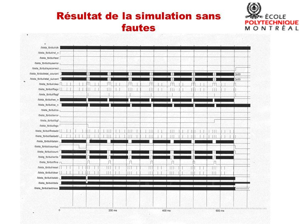Résultat de la simulation sans fautes