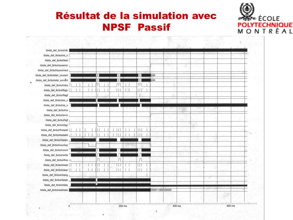 Résultat de la simulation avec NPSF Passif