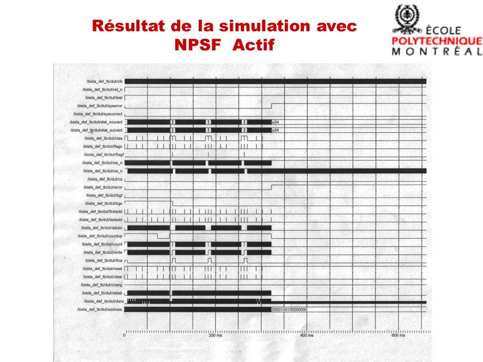 Résultat de la simulation avec NPSF Actif