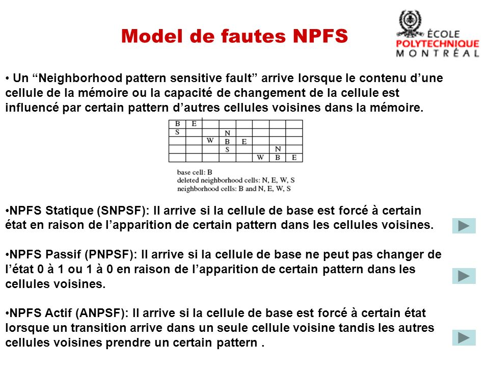 Model de fautes NPFS
