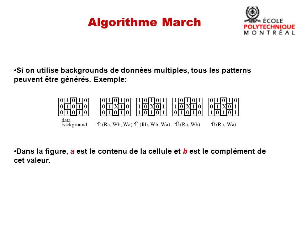 Algorithme March Si on utilise backgrounds de données multiples, tous les patterns peuvent être générés. Exemple:
