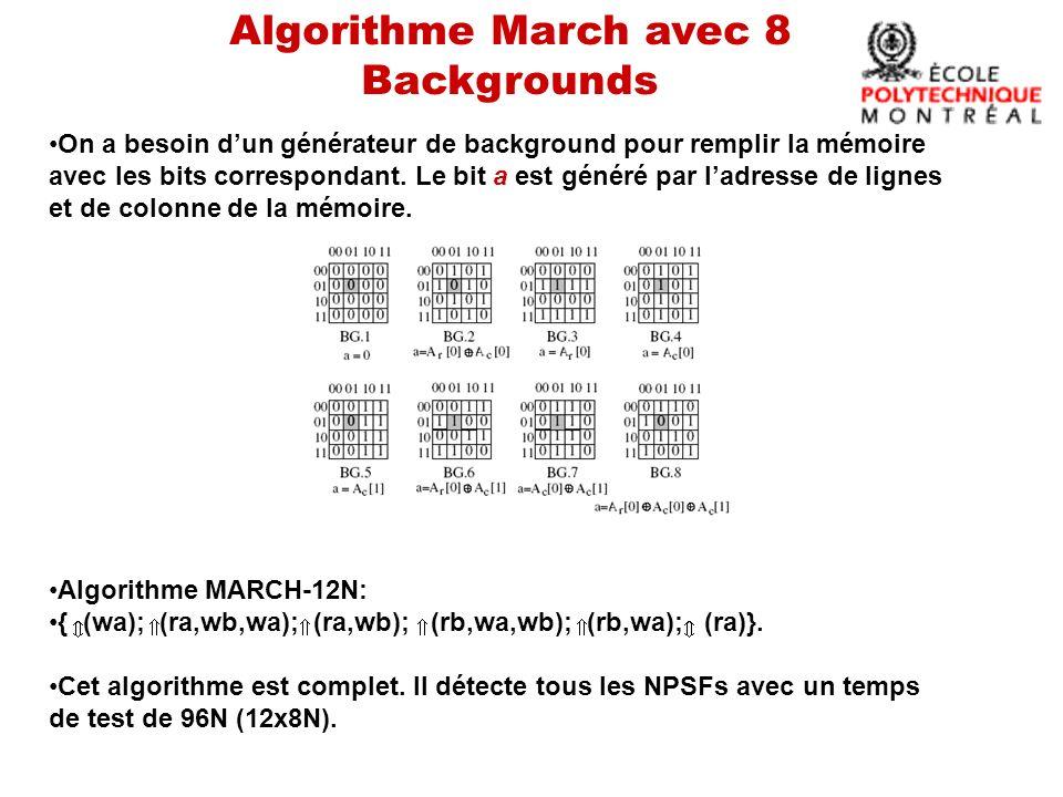 Algorithme March avec 8 Backgrounds