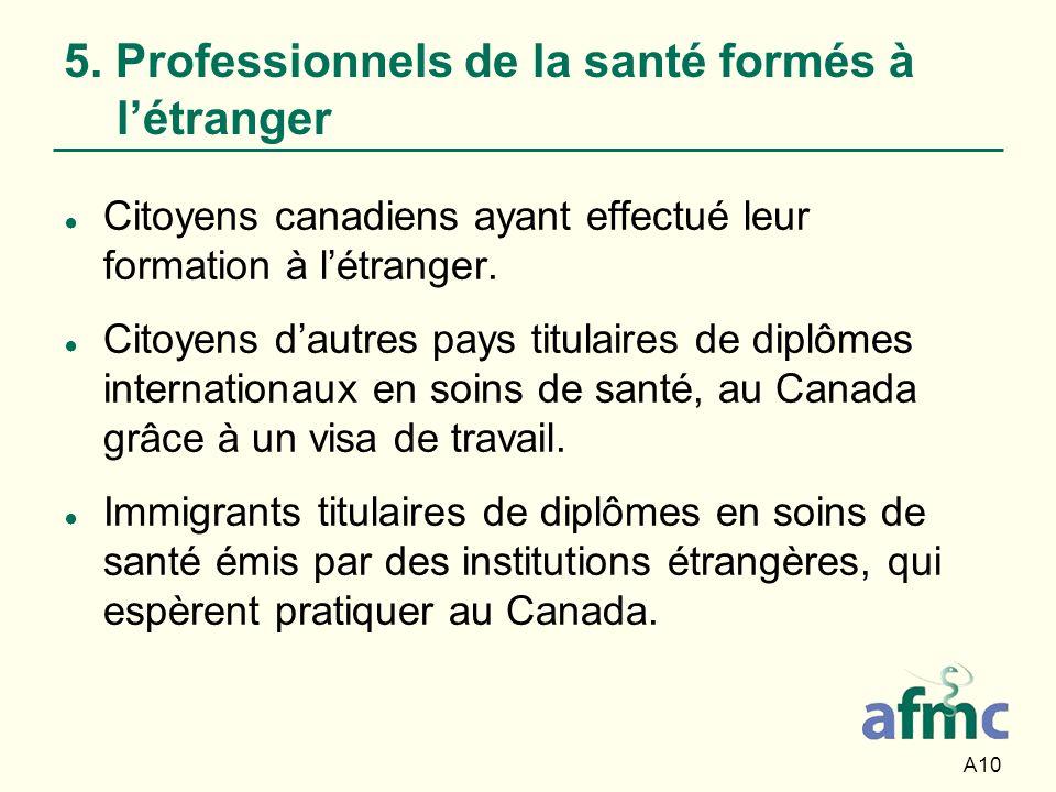 5. Professionnels de la santé formés à l'étranger