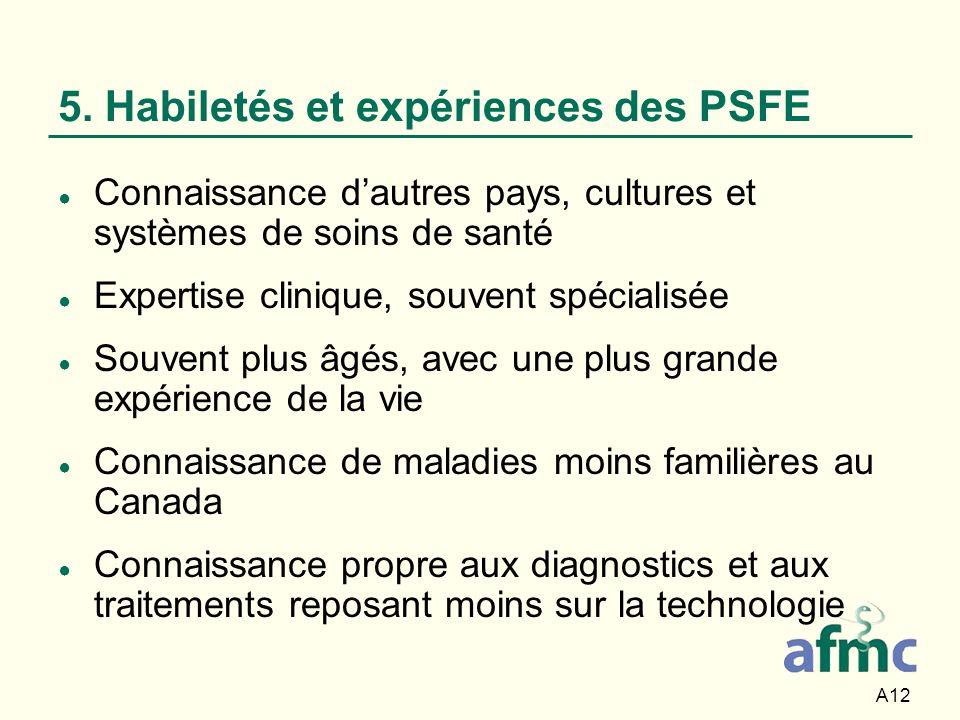5. Habiletés et expériences des PSFE