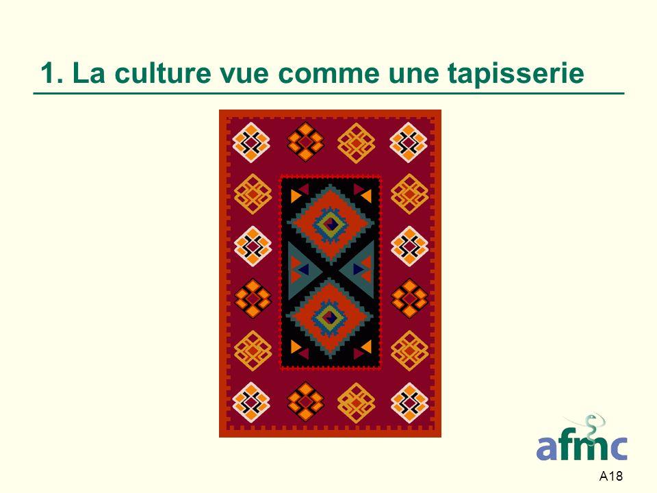 1. La culture vue comme une tapisserie