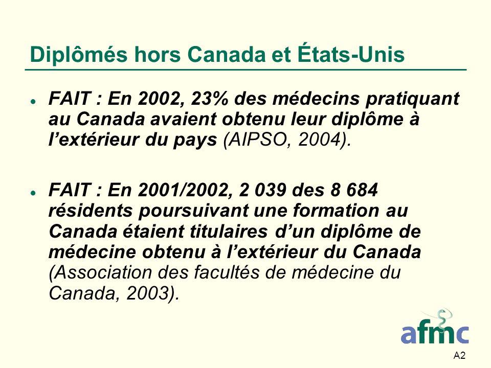 Diplômés hors Canada et États-Unis