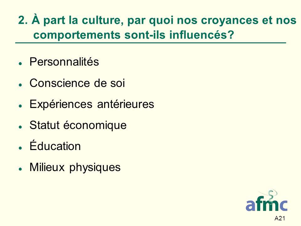 2. À part la culture, par quoi nos croyances et nos comportements sont-ils influencés