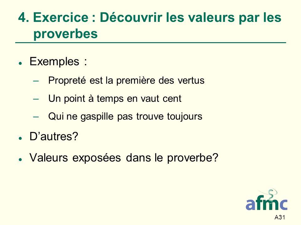 4. Exercice : Découvrir les valeurs par les proverbes