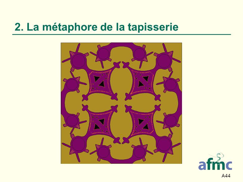 2. La métaphore de la tapisserie