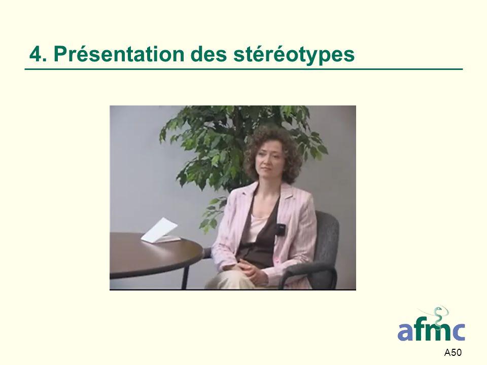 4. Présentation des stéréotypes