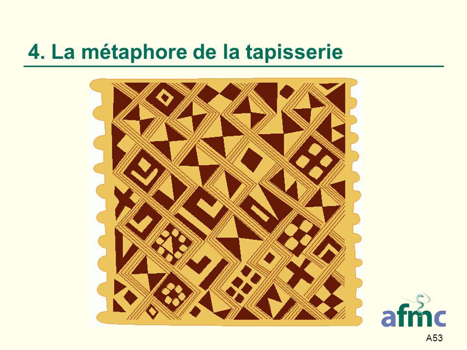 4. La métaphore de la tapisserie