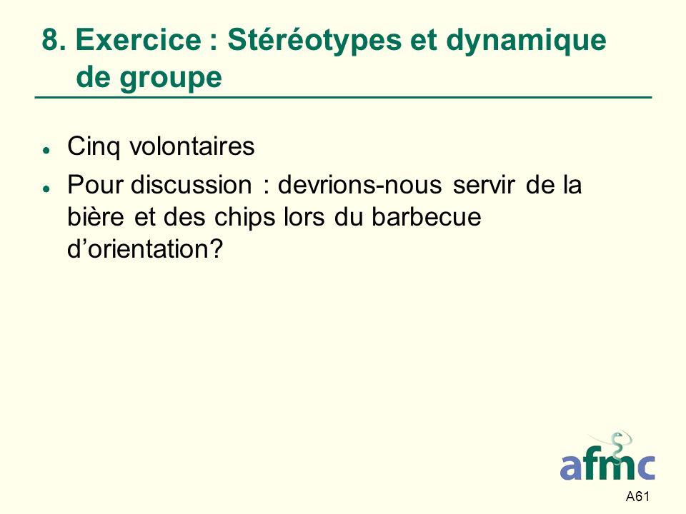 8. Exercice : Stéréotypes et dynamique de groupe