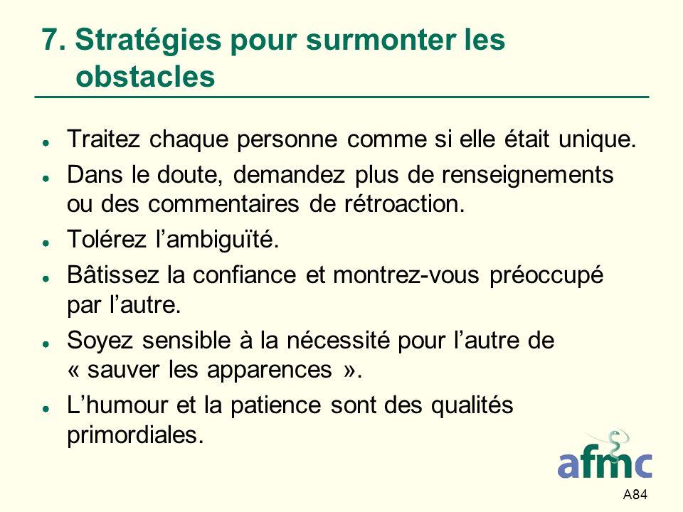 7. Stratégies pour surmonter les obstacles