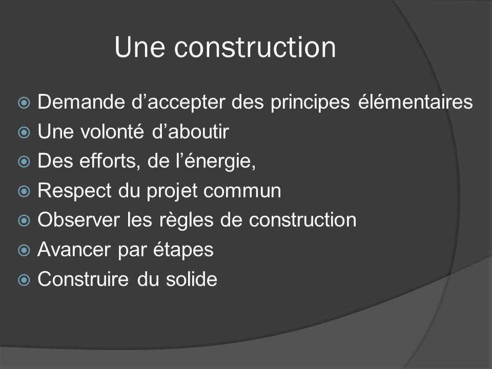 Une construction Demande d'accepter des principes élémentaires
