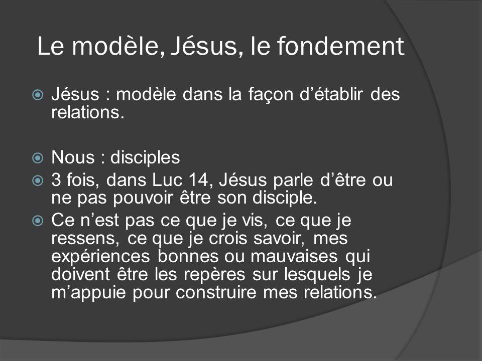 Le modèle, Jésus, le fondement