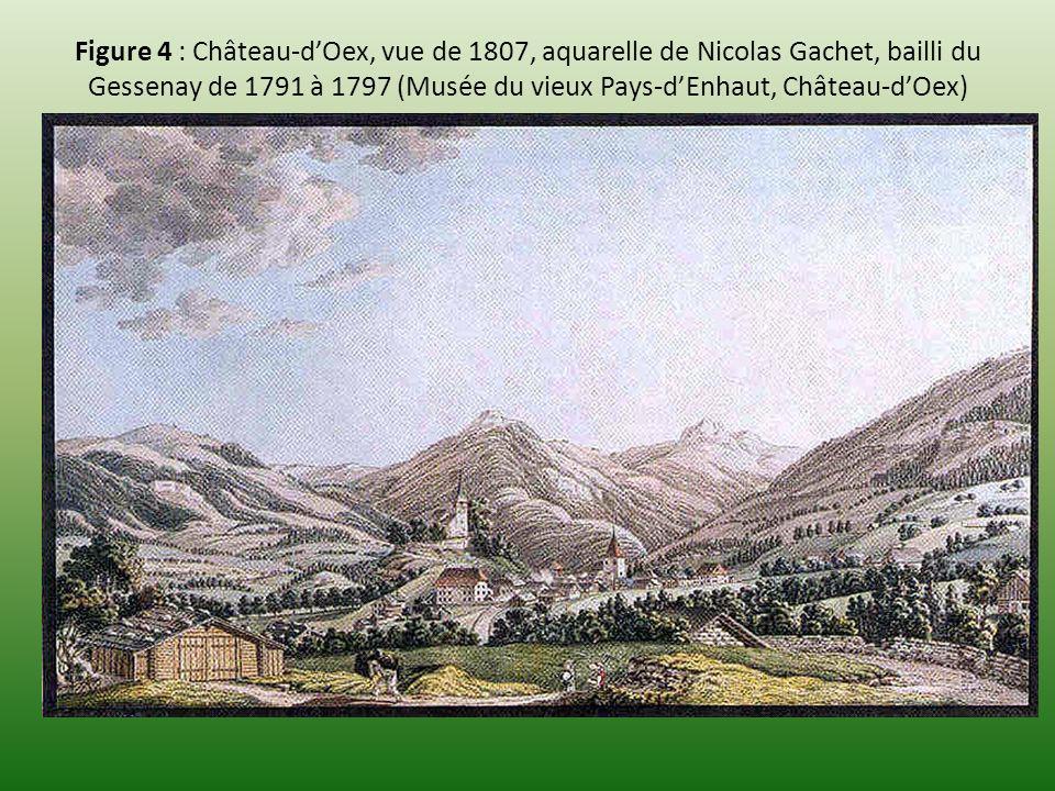 Figure 4 : Château-d'Oex, vue de 1807, aquarelle de Nicolas Gachet, bailli du Gessenay de 1791 à 1797 (Musée du vieux Pays-d'Enhaut, Château-d'Oex)