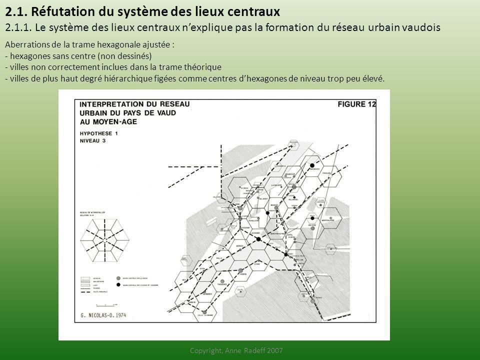 2.1. Réfutation du système des lieux centraux