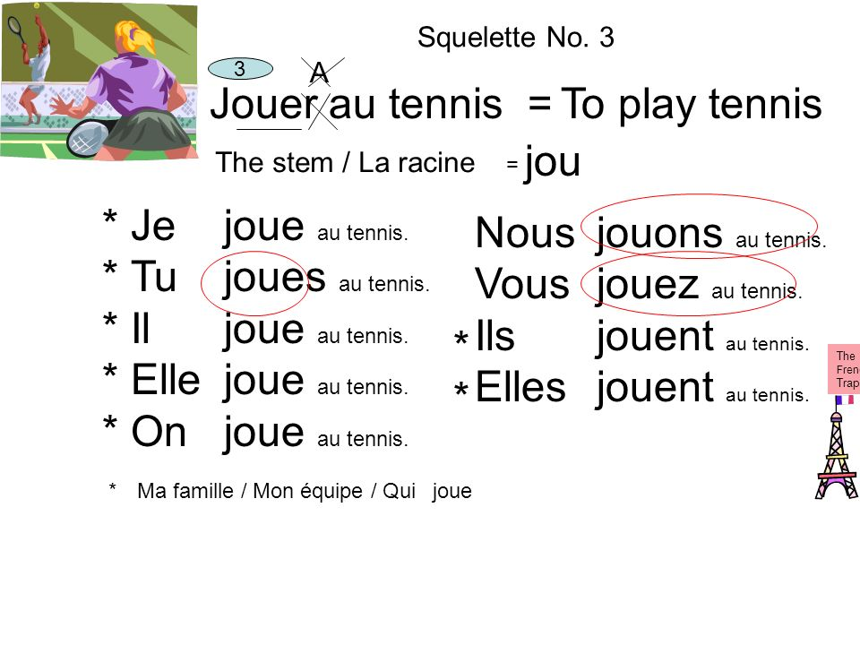 Jouer au tennis = To play tennis jou * Je Tu Il Elle On jou