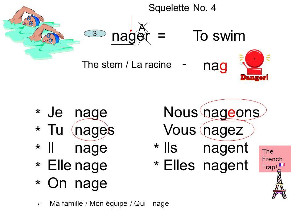 nager = To swim nag Je Tu Il Elle On nag e es Nous Vous Ils Elles nag