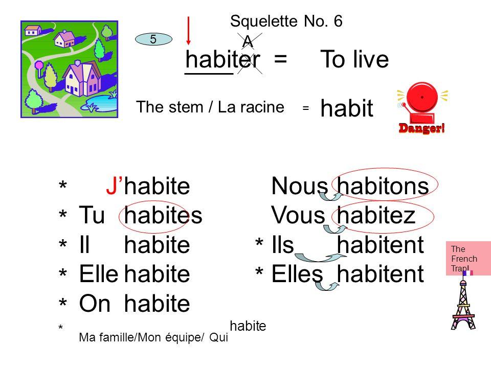 habiter = To live habit J' Tu Il Elle On habit e es Nous Vous Ils