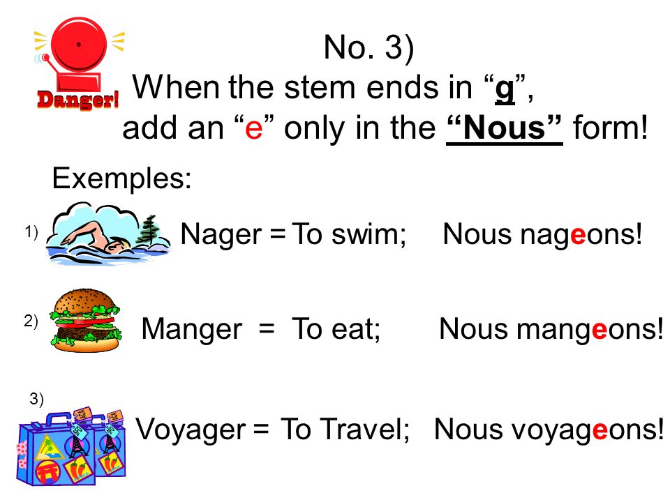 When the stem ends in g , add an e only in the Nous form!