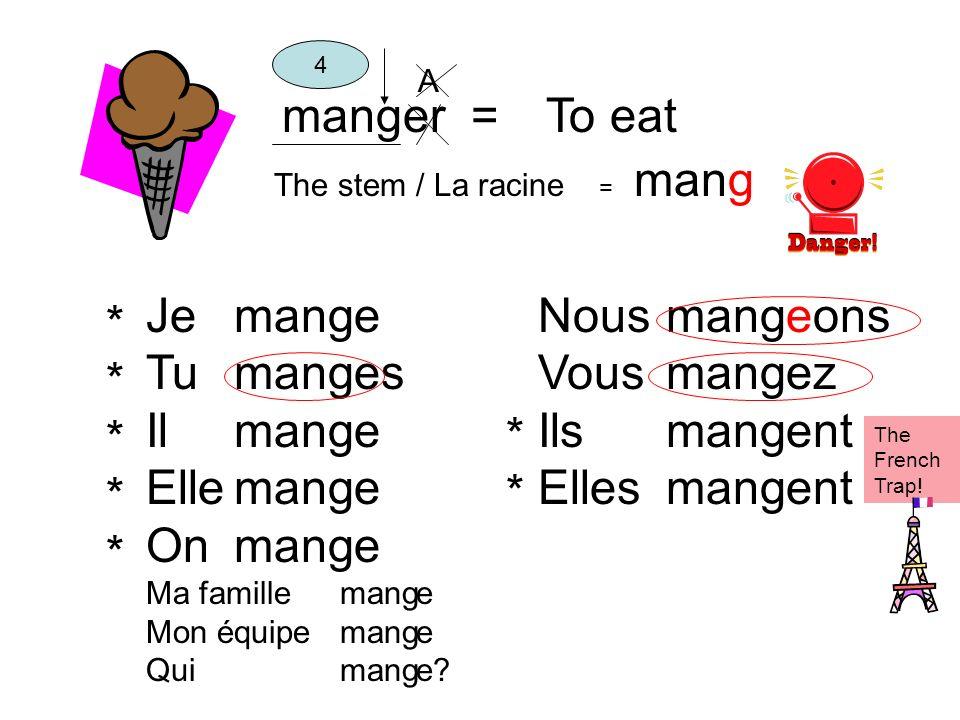 manger = To eat mang Je Tu Il Elle On mang e es Nous Vous Ils Elles