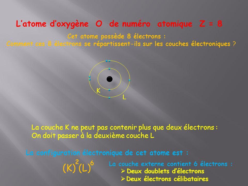 L'atome d'oxygène O de numéro atomique Z = 8