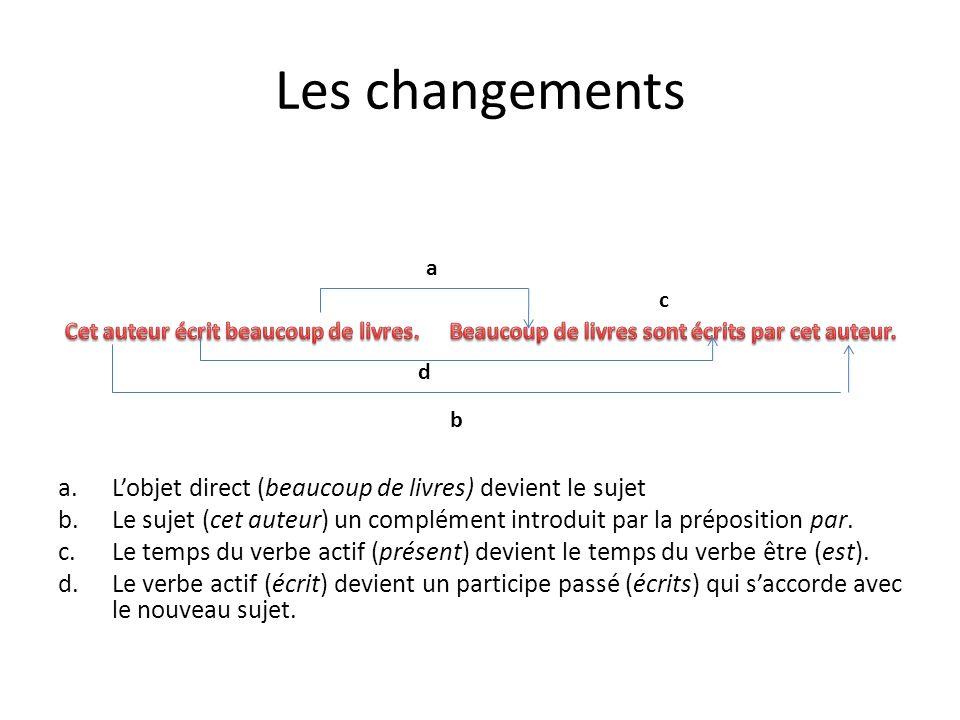 Les changements L'objet direct (beaucoup de livres) devient le sujet