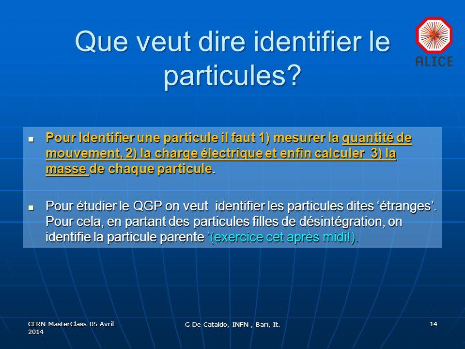 Que veut dire identifier le particules
