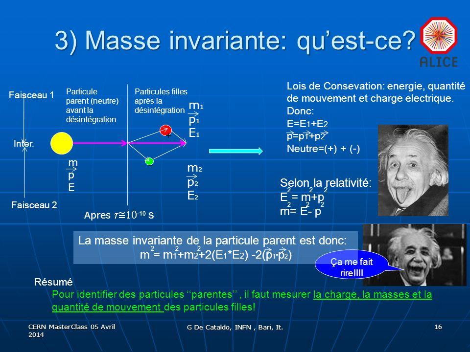 3) Masse invariante: qu'est-ce