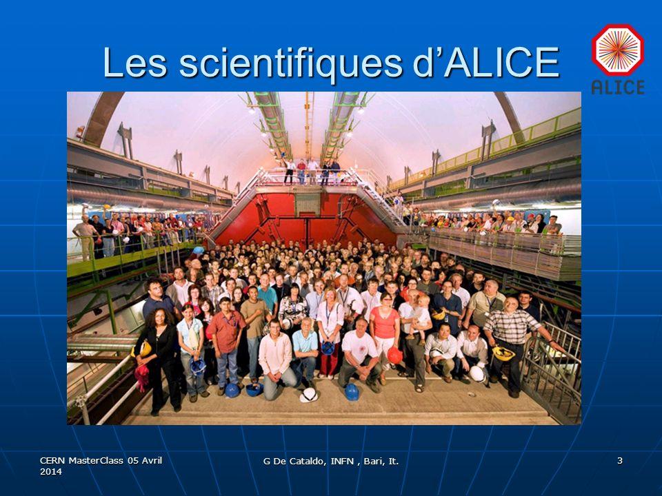 Les scientifiques d'ALICE